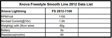 Freestyle 2812 Smooth Line Motor, 1100kv